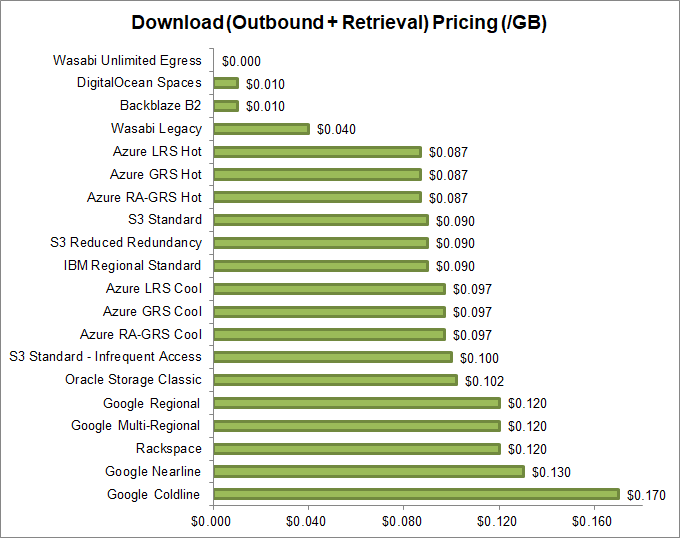 download-pricing